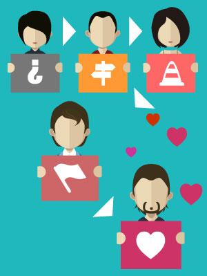 Cómo afrontar una estrategia de Inbound marketing desde la empresa anunciante