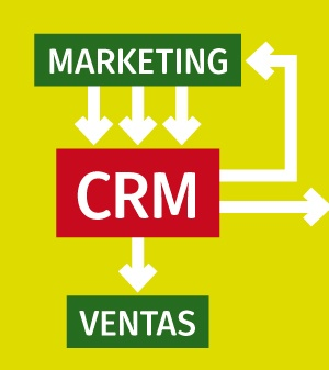 como-ayuda-un-crm-al-equipo-de-marketing-online