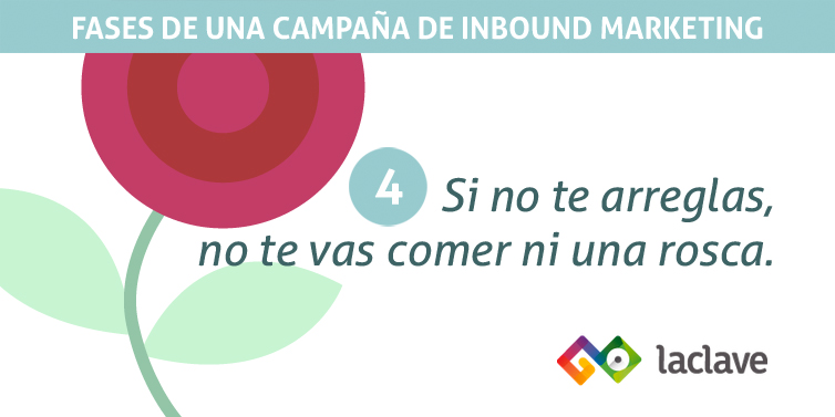 Fase 4 campaña de inbound marketing: diseñar y optimizar presencia online