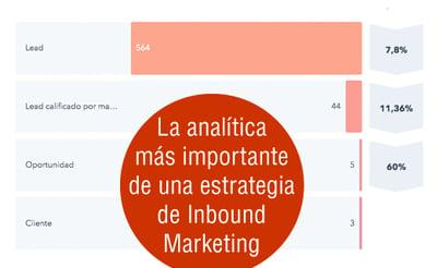 la-analitica-mas-importante-de-una-estrategia-de-inbound-marketing