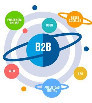 que es marketing digital B2B